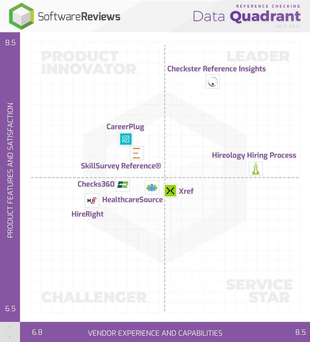 Reference Checking Data Quadrant